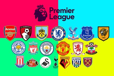 Interactive: Which Premier League Clubs Are Most Popular Worldwide?